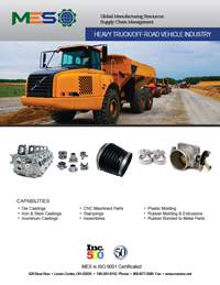 Heavy Equipment Industry Manufacturing